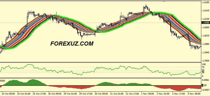 Lighter System Forex