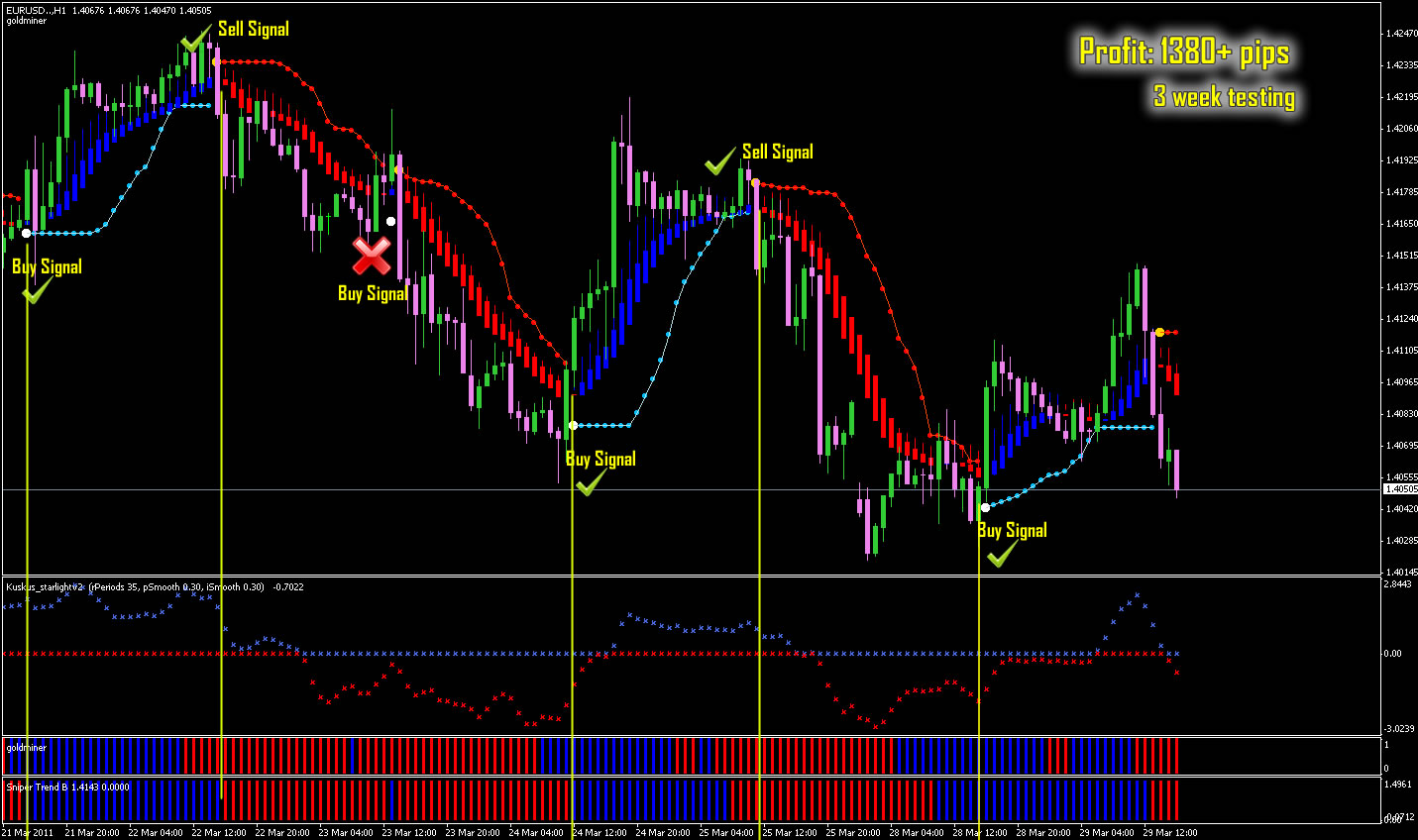 Range trading binary option 888